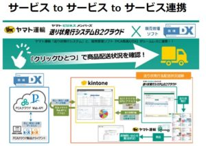 Web-API連携例
